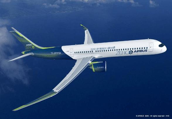 la technologie aéronautique verte