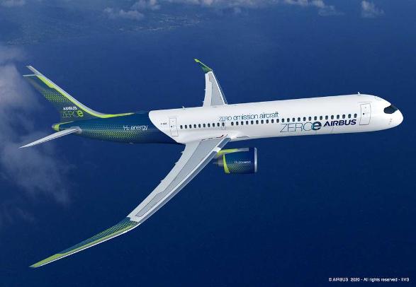 la tecnología de los aviones ecológicos