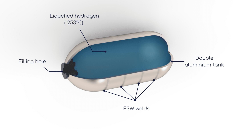 almacenamiento criogénico de hidrógeno