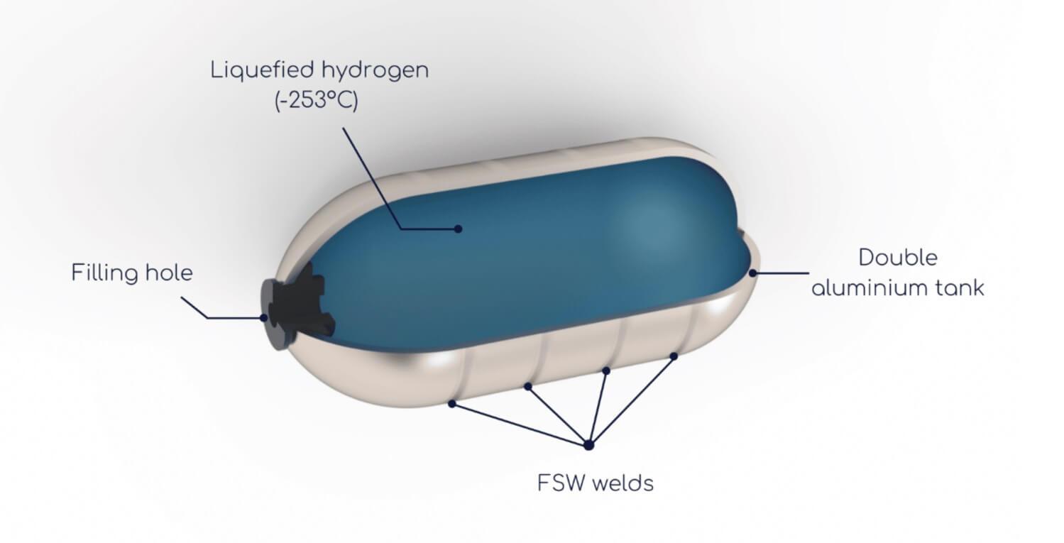 kryogener Wasserstoffspeicher