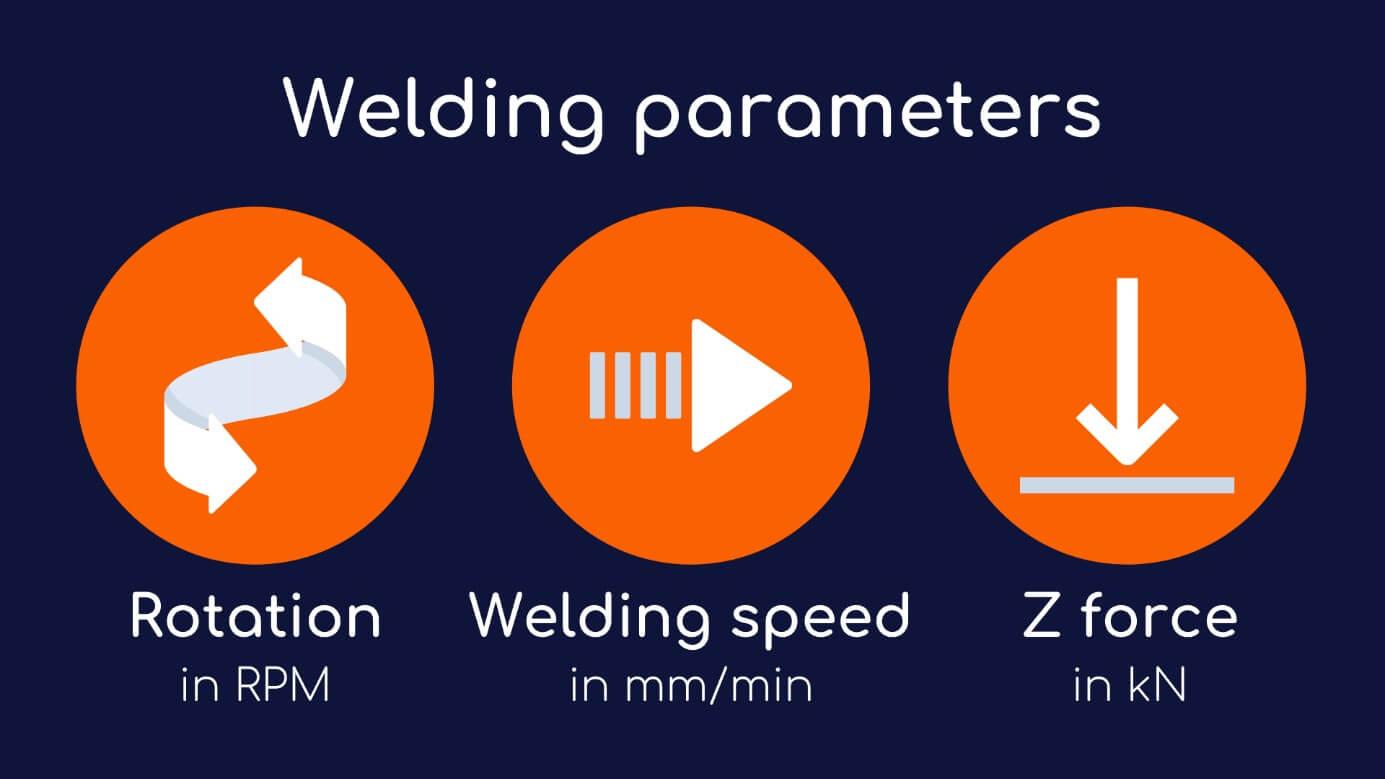 main FSW parameters