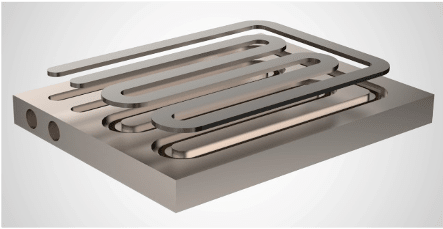 Water cold plate