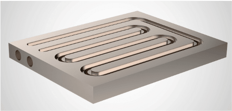 Thermal management cold plate